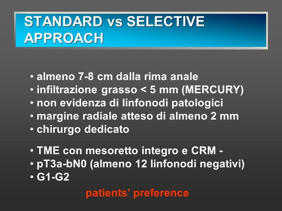 STANDARD vs SELECTIVE APPROACH almeno 7-8 cm dalla rima anale infiltrazione grasso < 5 mm (MERCURY) non evidenza di linfonodi patologici margine radiale atteso di almeno 2 mm chirurgo dedicato TME con mesoretto integro e CRM - pT3a-bN0 (almeno 12 linfonodi negativi) G1-G2 patients' preference