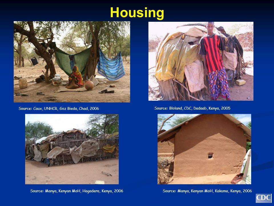 Housing Source: Bloland, CDC, Dadaab, Kenya, 2005 Source: Caux, UNHCR, Goz Bieda, Chad, 2006 Source: Manya, Kenyan MoH, Kakuma, Kenya, 2006Source: Manya, Kenyan MoH, Hagadera, Kenya, 2006