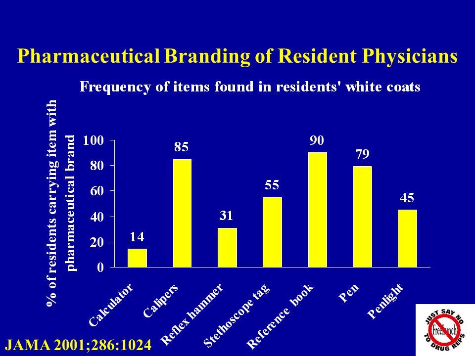 Pharmaceutical Branding of Resident Physicians JAMA 2001;286:1024