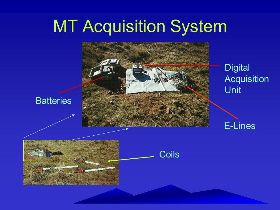 MT Acquisition System Batteries Digital Acquisition Unit E-Lines Coils