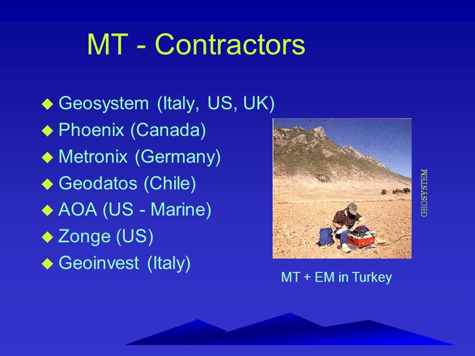 MT - Contractors u Geosystem (Italy, US, UK) u Phoenix (Canada) u Metronix (Germany) u Geodatos (Chile) u AOA (US - Marine) u Zonge (US) u Geoinvest (Italy) MT + EM in Turkey GEOSYSTEM