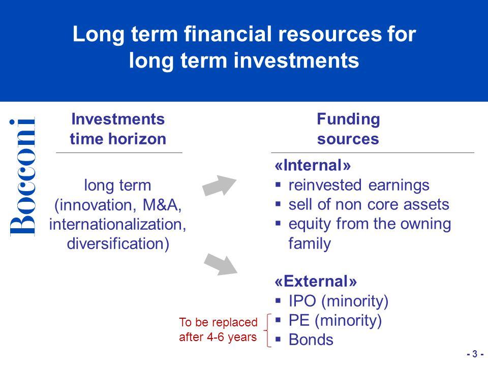 - 3 - Long term financial resources for long term investments Investments time horizon Funding sources long term (innovation, M&A, internationalization, diversification) «External»   IPO (minority)   PE (minority)   Bonds To be replaced after 4-6 years «Internal»   reinvested earnings   sell of non core assets   equity from the owning family