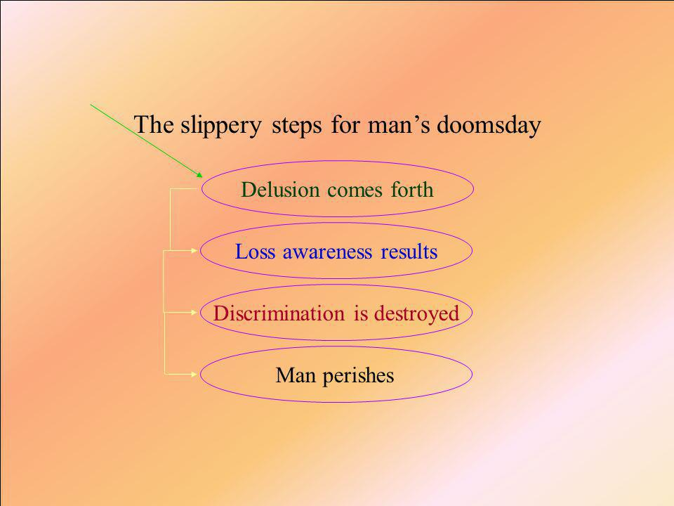 The slippery steps for man's doomsday Incessant wrong thoughts Attachment arises Desires are born Beget Anger