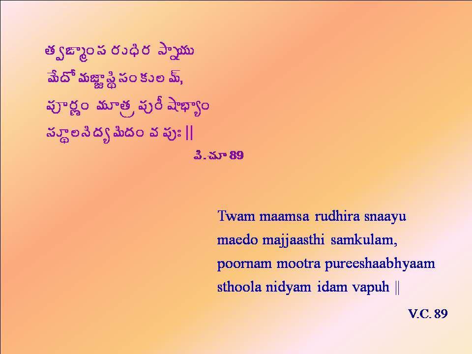 ÍëŸÂžÁè©ÁœÃ ¬Á¥ÉÂéÿÁÐ ¬Á¥ÉÂéöÁœÁðéǜà ©Ã¤Áë¥ÁÐ | ¬Áéǜà ¤ÁëϪžÁÅçžÃãþÂªÍ £ÅžÃãþªœÁå뛪ÁêœÃ || kroadhaadbhavati sammoahaha Sammoahaat smRti vibhramaha | smRti bhramSaad buddhinaaSoa buddhinaaSaat praNaSyati || Gita II - 63