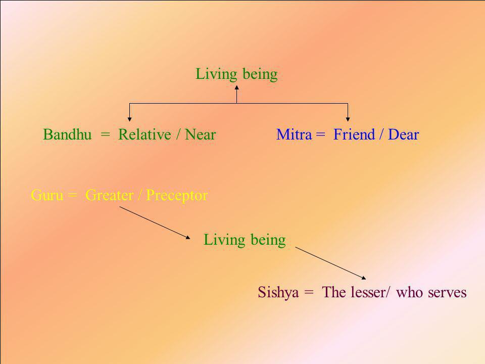Veda = Resource of Knowledge Mantra = The secret formula for success Yajna = The devoted unwavering effort Teerdham = The essence of the end result Ja