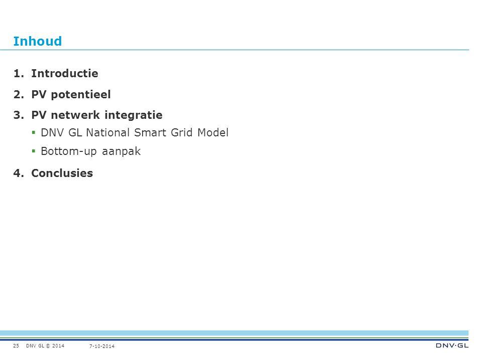 DNV GL © 2014 7-10-2014 Inhoud 25 1.Introductie 2.PV potentieel 3.PV netwerk integratie  DNV GL National Smart Grid Model  Bottom-up aanpak 4.Conclusies