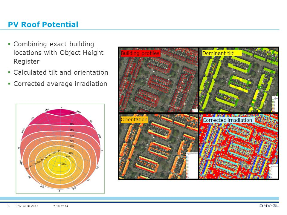 DNV GL © 2014 7-10-2014 PV Roof Potential  Combining exact building locations with Object Height Register  Calculated tilt and orientation  Corrected average irradiation 8 Building profilesDominant tilt Orientation Corrected irradiation