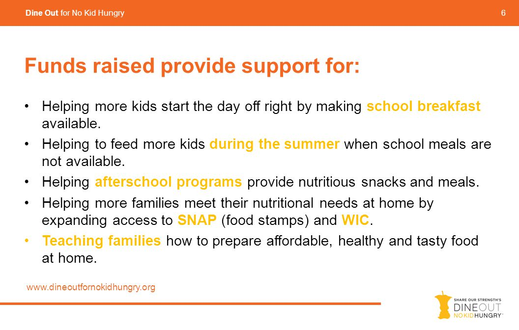 6 Dine Out for No Kid Hungry Funds raised provide support for: Helping more kids start the day off right by making school breakfast available.