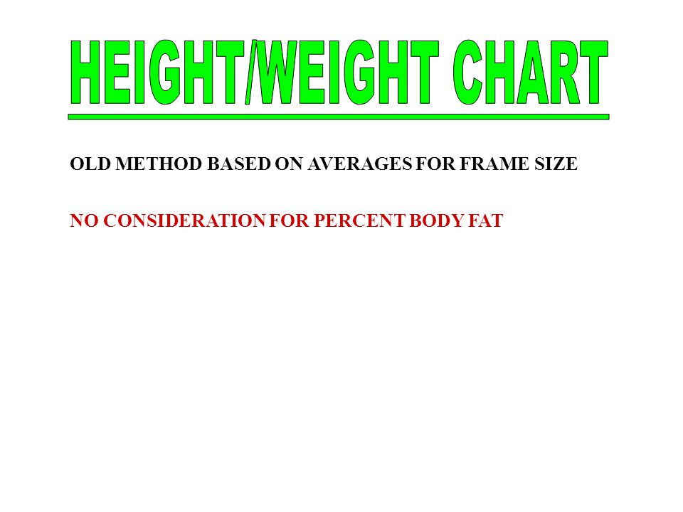 OLD METHOD BASED ON AVERAGES FOR FRAME SIZE NO CONSIDERATION FOR PERCENT BODY FAT