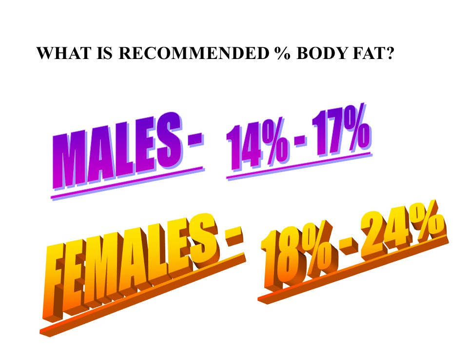 WHAT IS RECOMMENDED % BODY FAT
