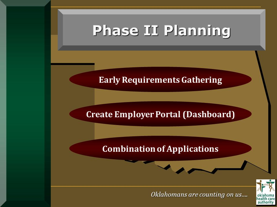 Phase II Planning Oklahomans are counting on us…. Early Requirements Gathering Create Employer Portal (Dashboard) Combination of Applications
