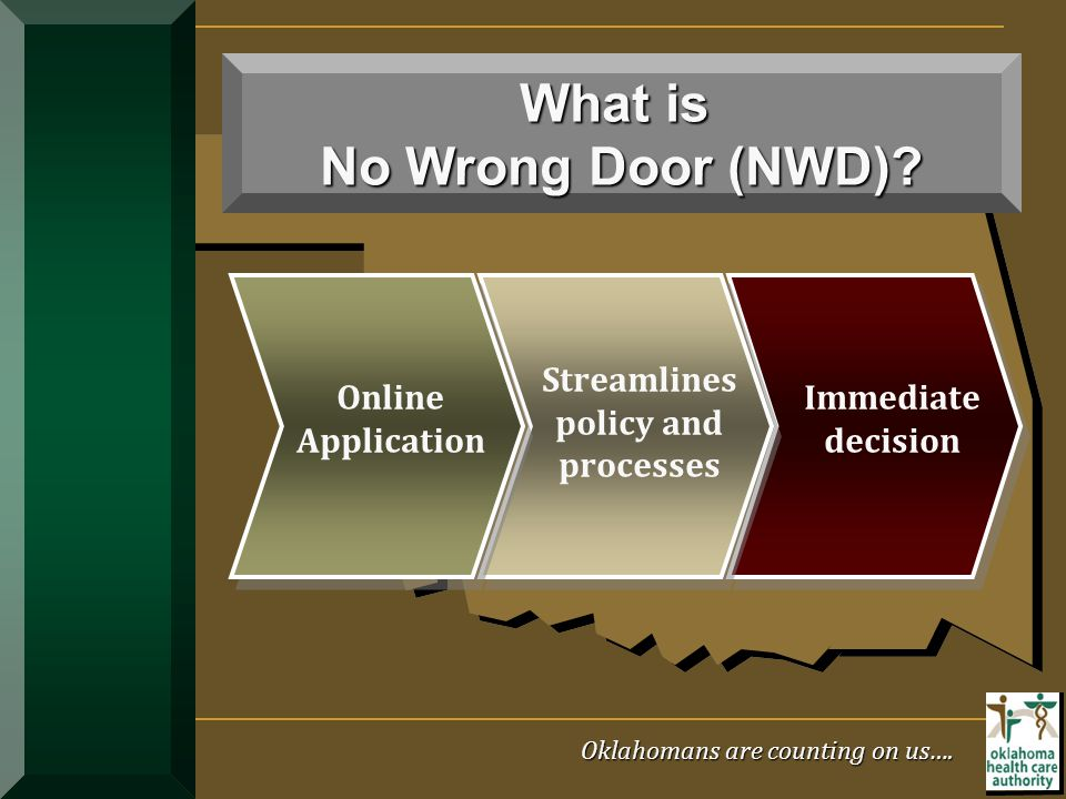 Online Application Streamlines policy and processes Immediate decision What is No Wrong Door (NWD)? Oklahomans are counting on us….