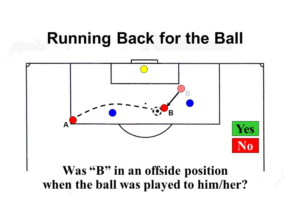 Yes Running Back for the Ball B A B Was B in an offside position when the ball was played to him/her.