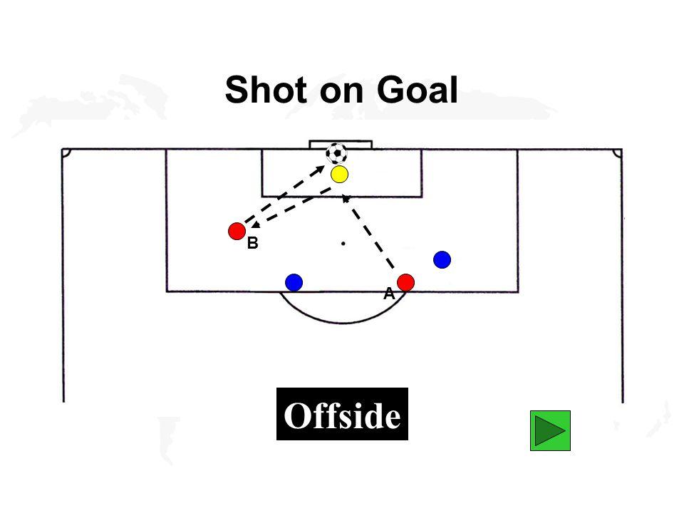 Shot on Goal B A Offside