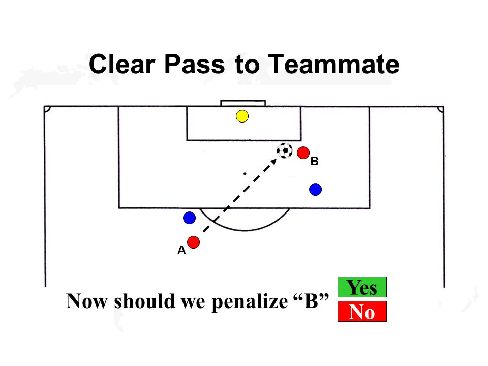 l Player was in opponent's half of field l Player was nearer opponent's goal line than ball l Player was nearer opponent's goal line than at least to opponents l Player was involved in active play l Player received ball from teammate l Not on corner kick, goal kick or throw-in Elements of the Offside Law Return