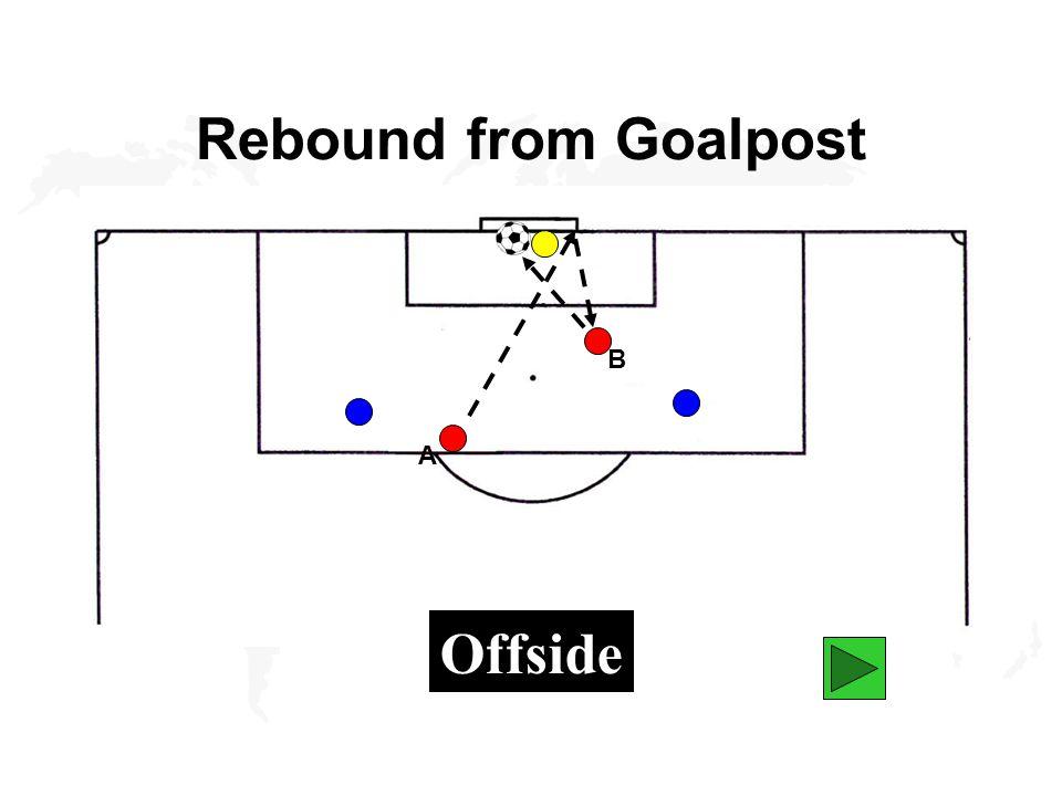 Rebound from Goalpost B A Offside