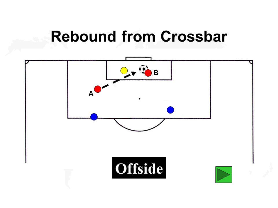 Rebound from Crossbar A B Offside