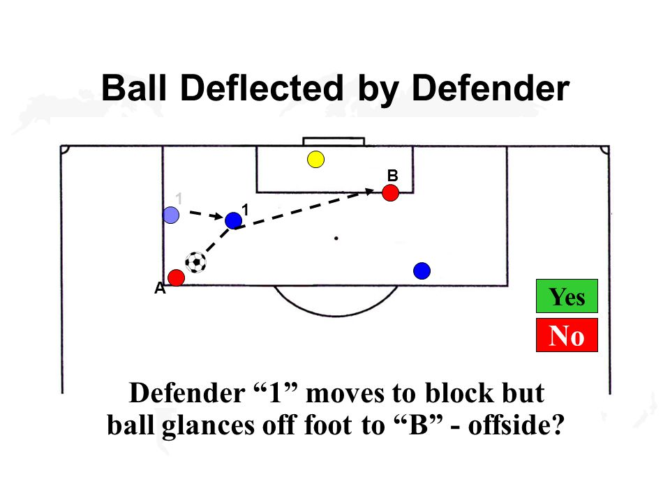 Yes Ball Deflected by Defender B A Defender 1 moves to block but ball glances off foot to B - offside.