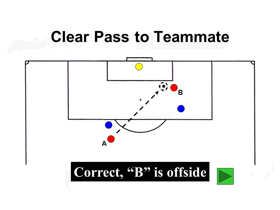 Yes Diagram 15 A A takes corner-kick, ball goes to B who shoots at goal. C offside? B C No