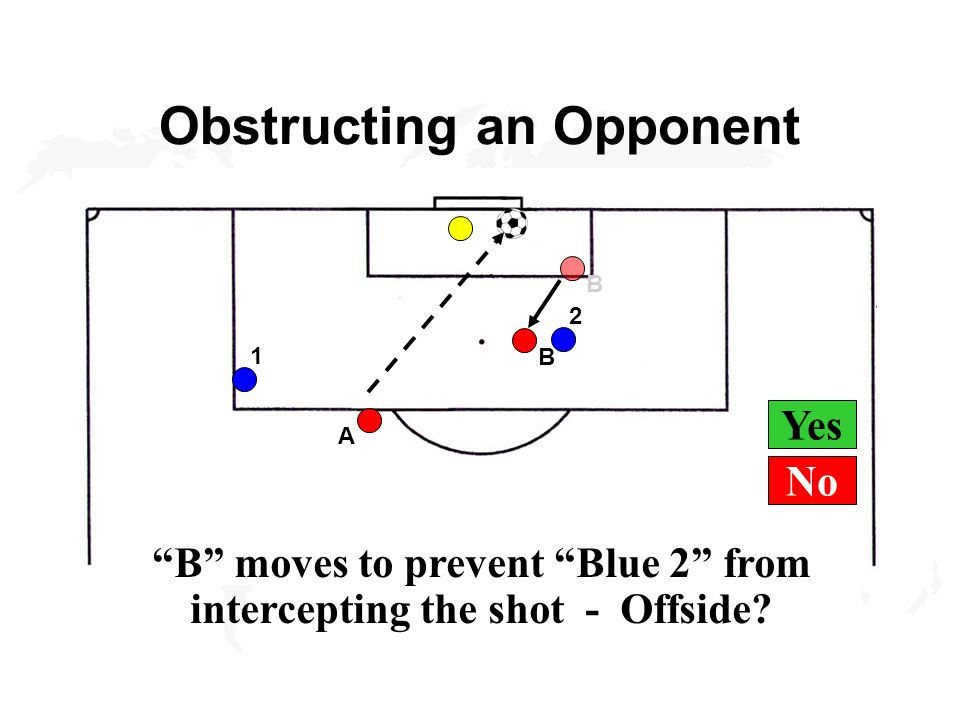 Yes Obstructing an Opponent B A B moves to prevent Blue 2 from intercepting the shot - Offside.