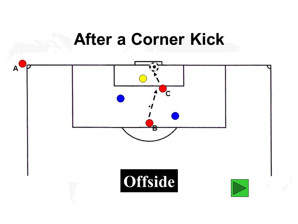 After a Corner Kick A B C Offside