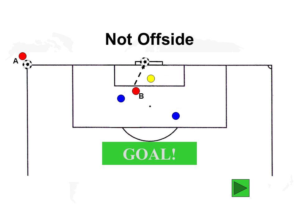 Not Offside B GOAL! A