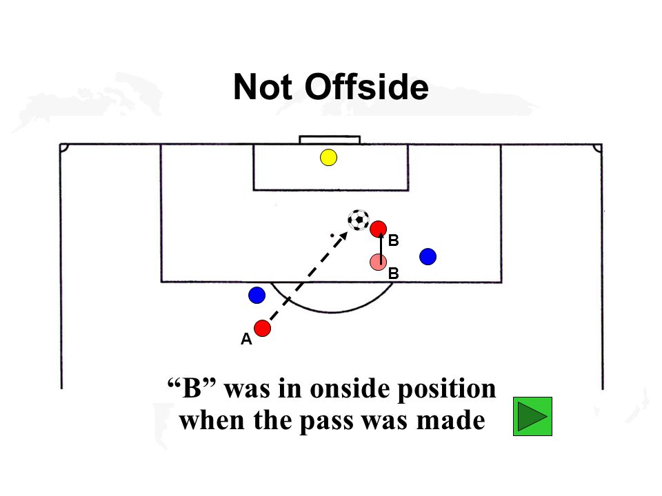 Not Offside B A B was in onside position when the pass was made B