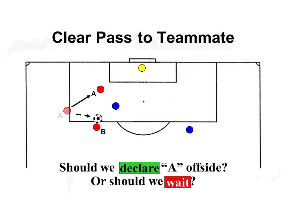Should we declare A offside Or should we wait wait declare Clear Pass to Teammate B A A