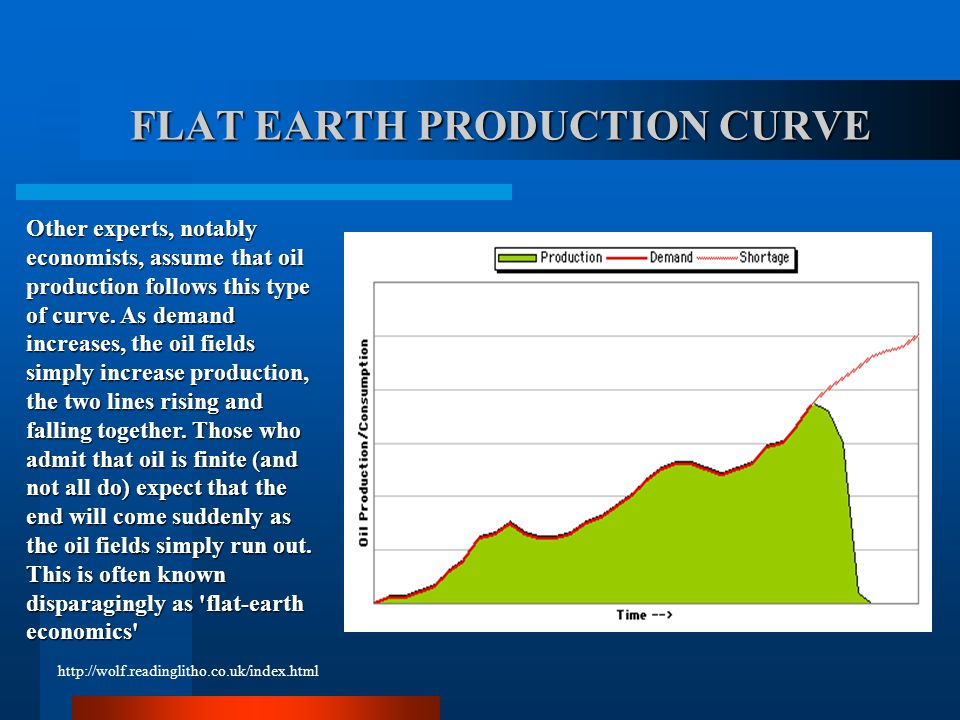 PEAK OIL: SOME CONSEQUENCES The world is not about to run out of oil, but production is about to peak. The sky does not fall in at peak, but the perce