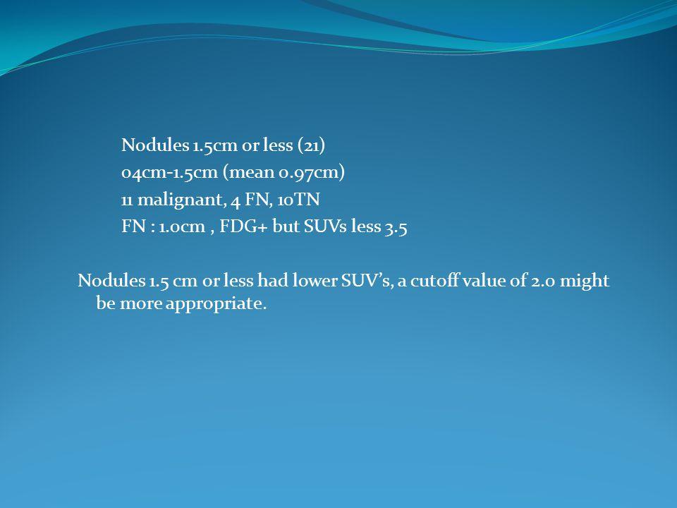 Nodules 1.5cm or less (21) 04cm-1.5cm (mean 0.97cm) 11 malignant, 4 FN, 10TN FN : 1.0cm, FDG+ but SUVs less 3.5 Nodules 1.5 cm or less had lower SUV's