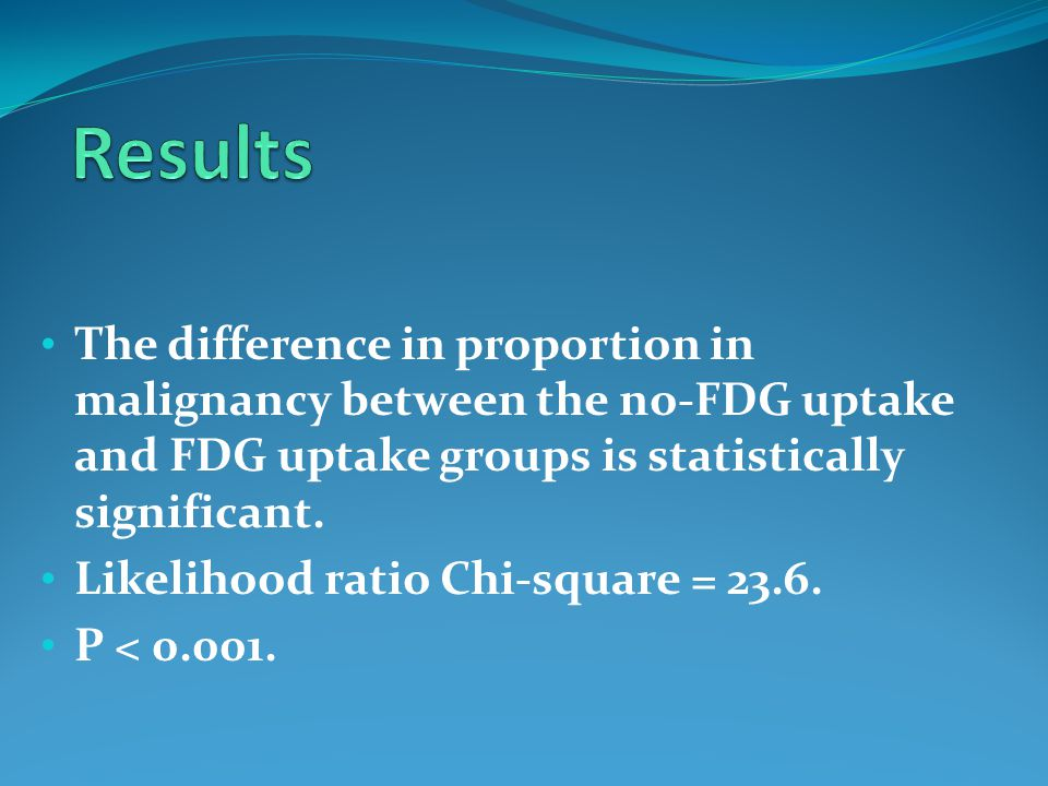 The difference in proportion in malignancy between the no-FDG uptake and FDG uptake groups is statistically significant.
