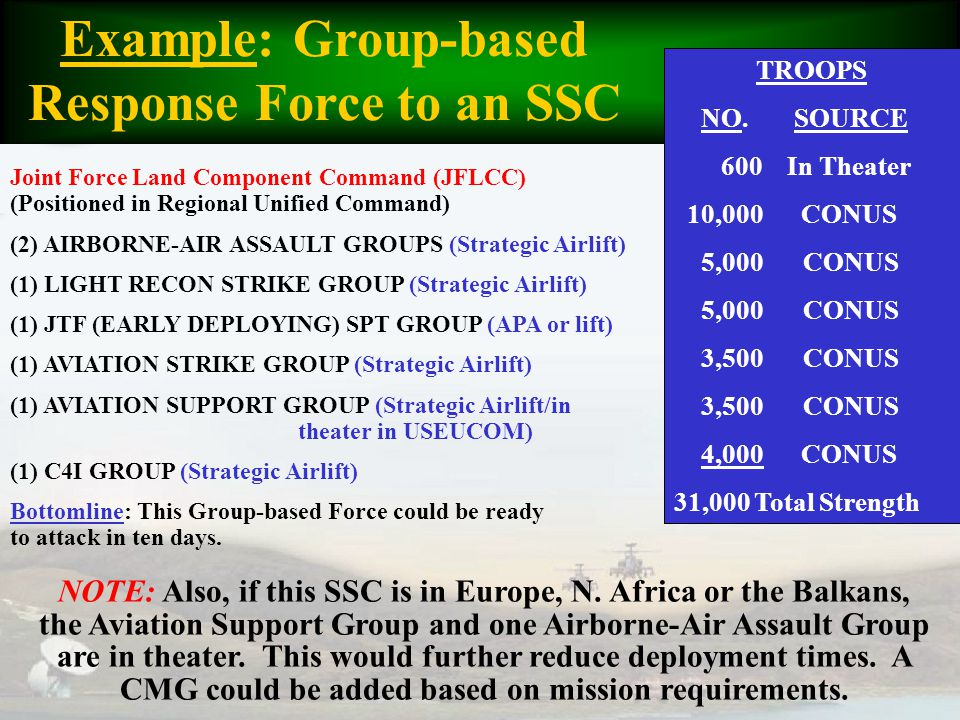 Example: Group-based Response Force to an SSC Joint Force Land Component Command (JFLCC) (Positioned in Regional Unified Command) (2) AIRBORNE-AIR ASS