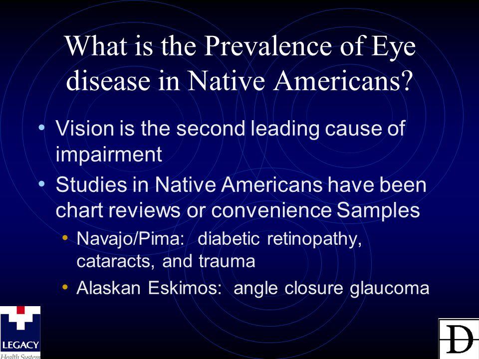 Glaucoma in AI/AN Alaskan Eskimos: 0.6% (Arkell, 1987) Northwest AI/AN: 6.2% (Mansberger, 2005) Oklahoma AI/AN: 5.6% (Lee, 2005)