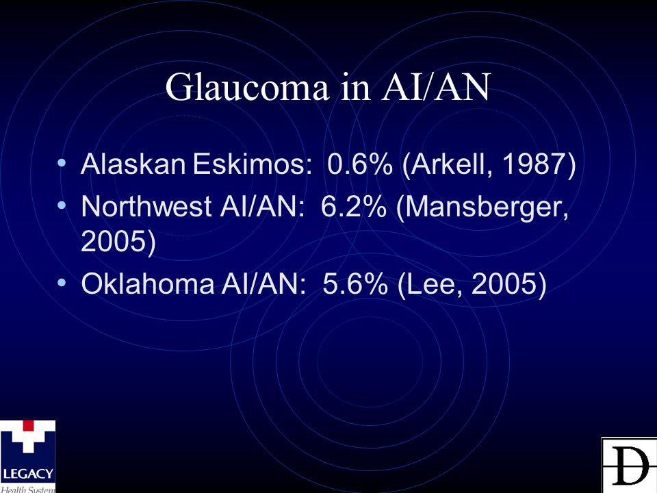 Retinal Diseases in AI/AN Diabetic Retinopathy 6.0% (Mansberger, 2005) 20.1% (Oklahoma, Lee, 2005) ARMD 16.9% (NW AI/AN, Mansberger, 2005) 33.6% (Oklahoma, Lee, 2005)