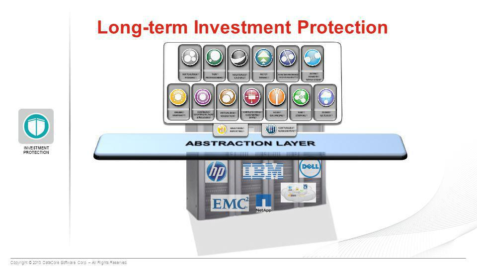 Copyright © 2013 DataCore Software Corp. – All Rights Reserved. INVESTMENT PROTECTION Long-term Investment Protection