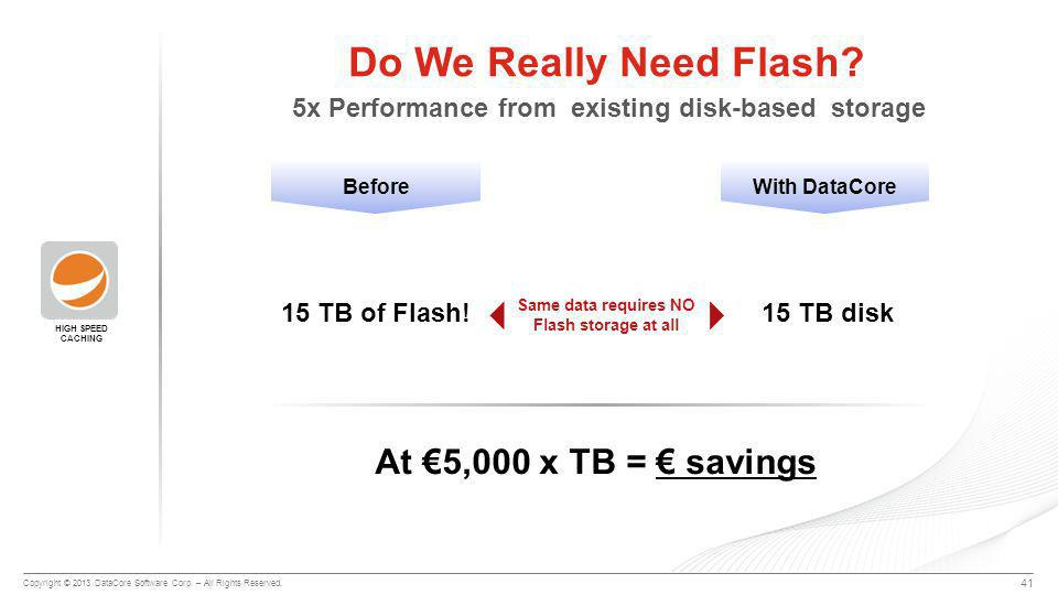 Copyright © 2013 DataCore Software Corp. – All Rights Reserved. 41 5x Performance from existing disk-based storage HIGH SPEED CACHING Do We Really Nee