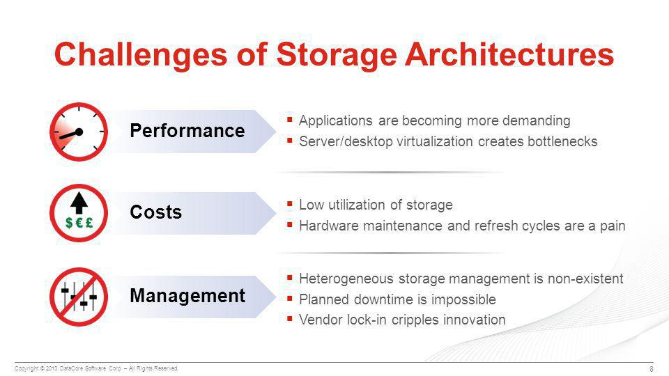 Copyright © 2013 DataCore Software Corp. – All Rights Reserved. Performance Costs Management 8 Challenges of Storage Architectures  Heterogeneous sto