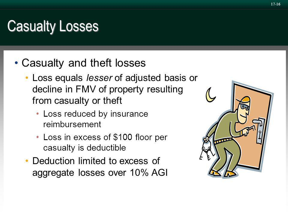 17-16 Casualty Losses Casualty and theft losses Loss equals lesser of adjusted basis or decline in FMV of property resulting from casualty or theft Loss reduced by insurance reimbursement Loss in excess of $100 floor per casualty is deductible Deduction limited to excess of aggregate losses over 10% AGI