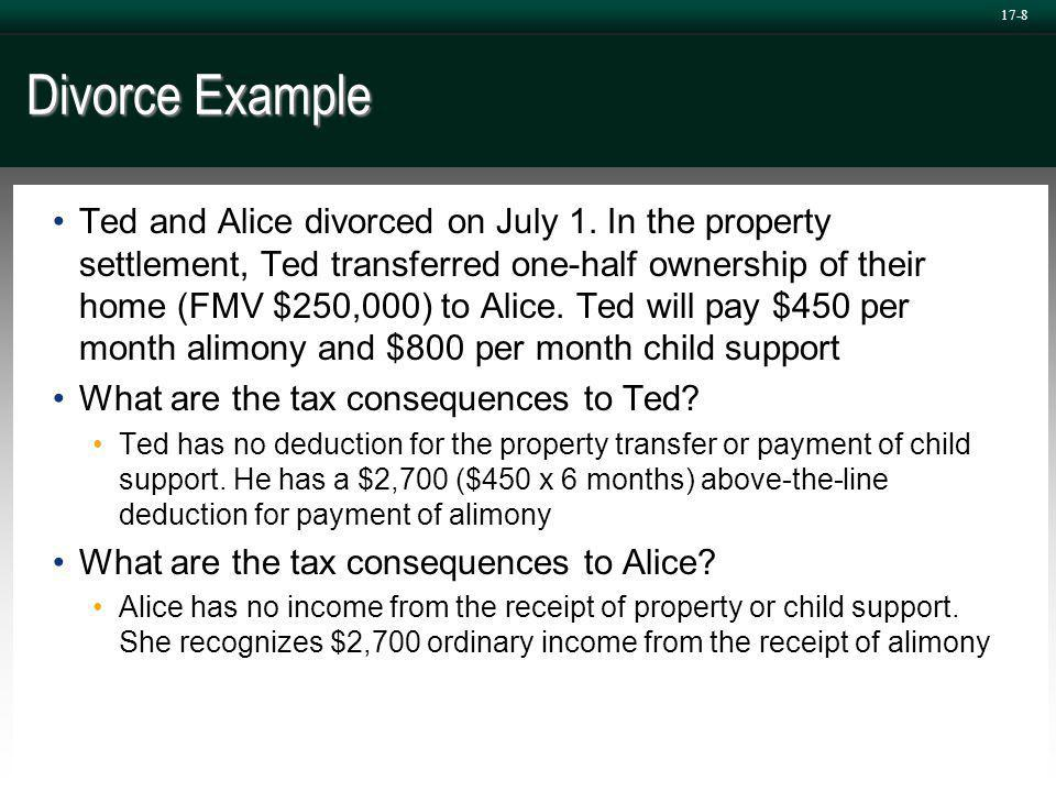 17-8 Divorce Example Ted and Alice divorced on July 1.