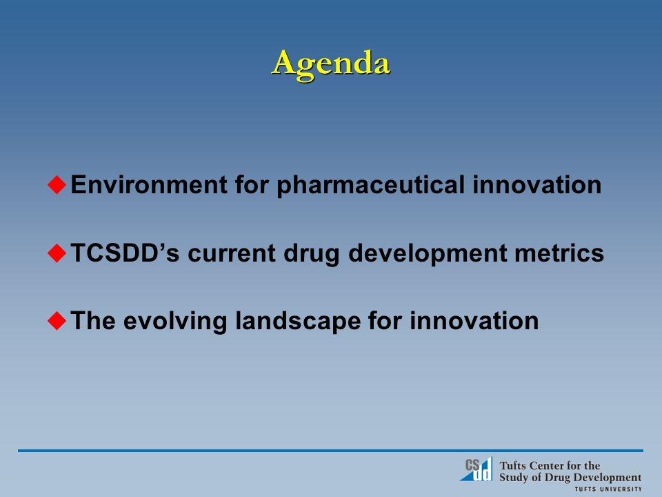 Agenda u Environment for pharmaceutical innovation u TCSDD's current drug development metrics u The evolving landscape for innovation