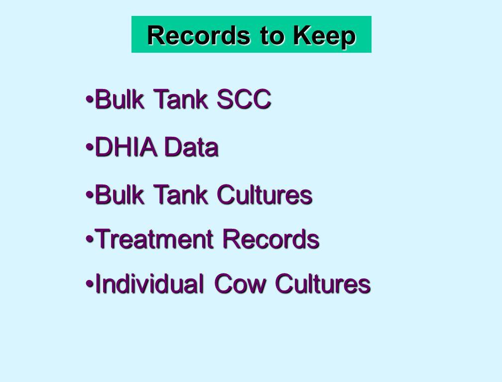 Records to Keep Bulk Tank SCCBulk Tank SCC DHIA DataDHIA Data Bulk Tank CulturesBulk Tank Cultures Treatment RecordsTreatment Records Individual Cow CulturesIndividual Cow Cultures
