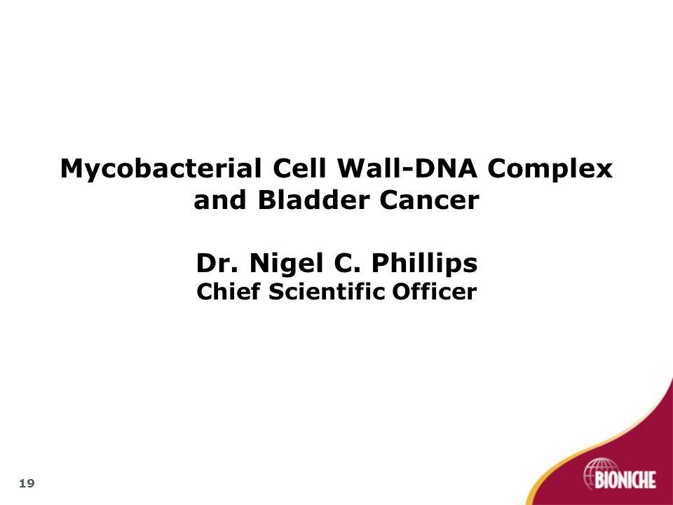 19 Mycobacterial Cell Wall-DNA Complex and Bladder Cancer Dr.