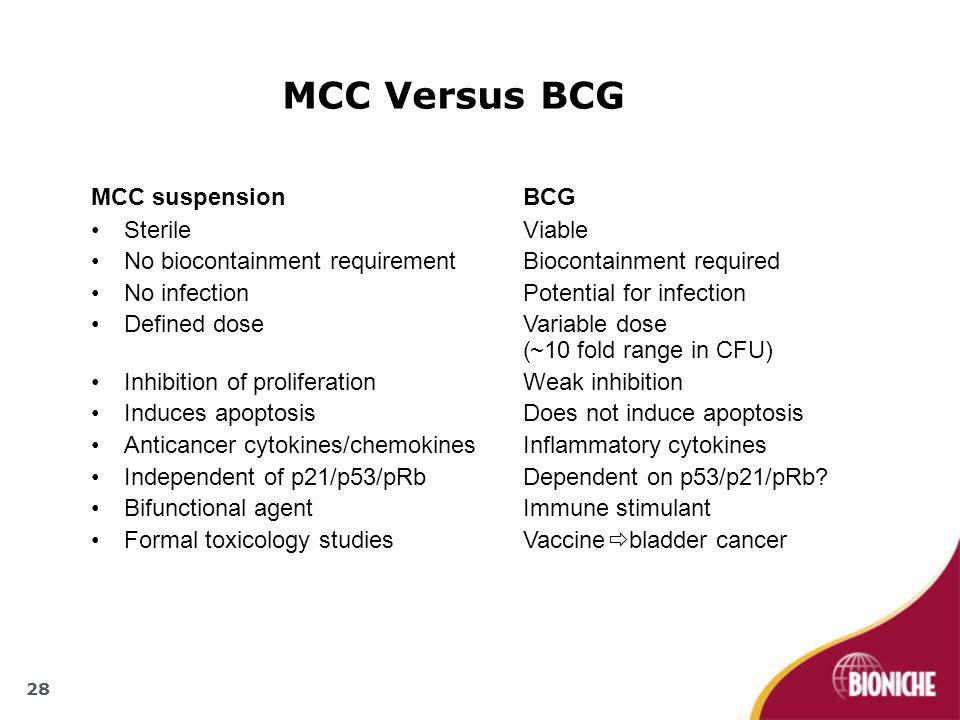 28 MCC suspensionBCG SterileViable NobiocontainmentrequirementBiocontainmentrequired No infectionPotential for infection Defined doseVariable dose (~1
