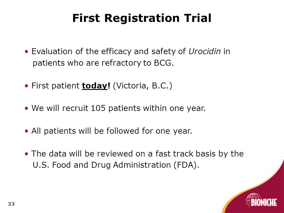 33 Evaluation of the efficacy and safety of Urocidin in patients who are refractory to BCG.