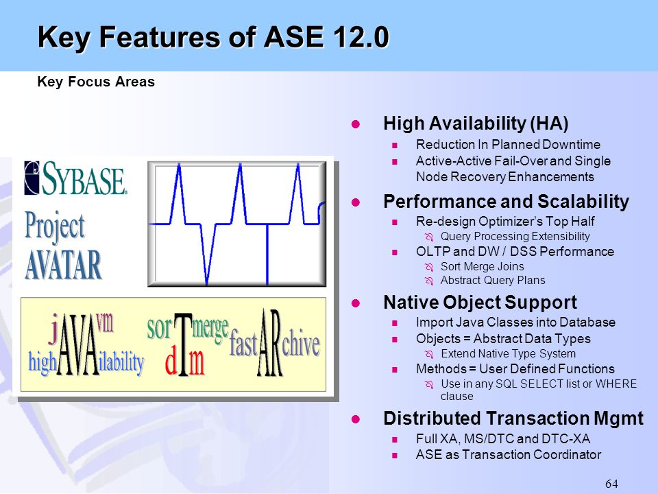 64 Key Features of ASE 12.0 Key Focus Areas l High Availability (HA) n Reduction In Planned Downtime n Active-Active Fail-Over and Single Node Recover