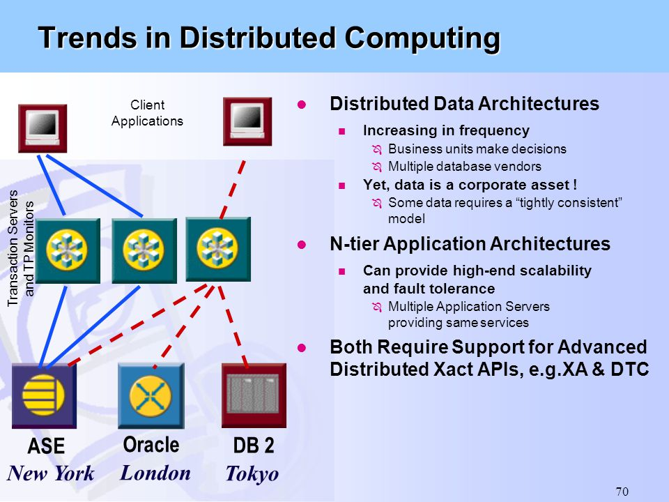 70 DB 2 ASE Oracle New York Tokyo London Client Applications Transaction Servers and TP Monitors Trends in Distributed Computing l Distributed Data Ar