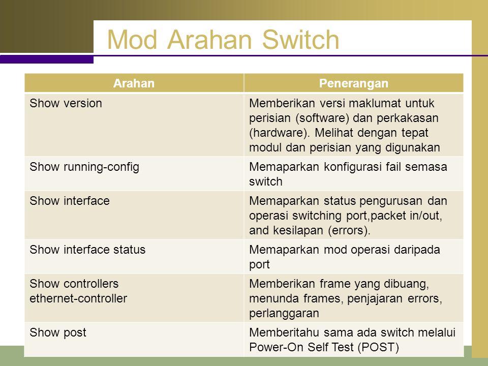 Mod Arahan Switch ArahanPenerangan Show versionMemberikan versi maklumat untuk perisian (software) dan perkakasan (hardware). Melihat dengan tepat mod