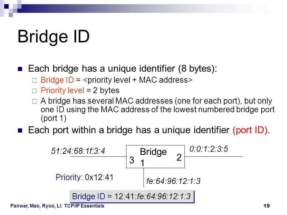 Panwar, Mao, Ryoo, Li: TCP/IP Essentials 19 Bridge ID Each bridge has a unique identifier (8 bytes):  Bridge ID =  Priority level = 2 bytes  A brid