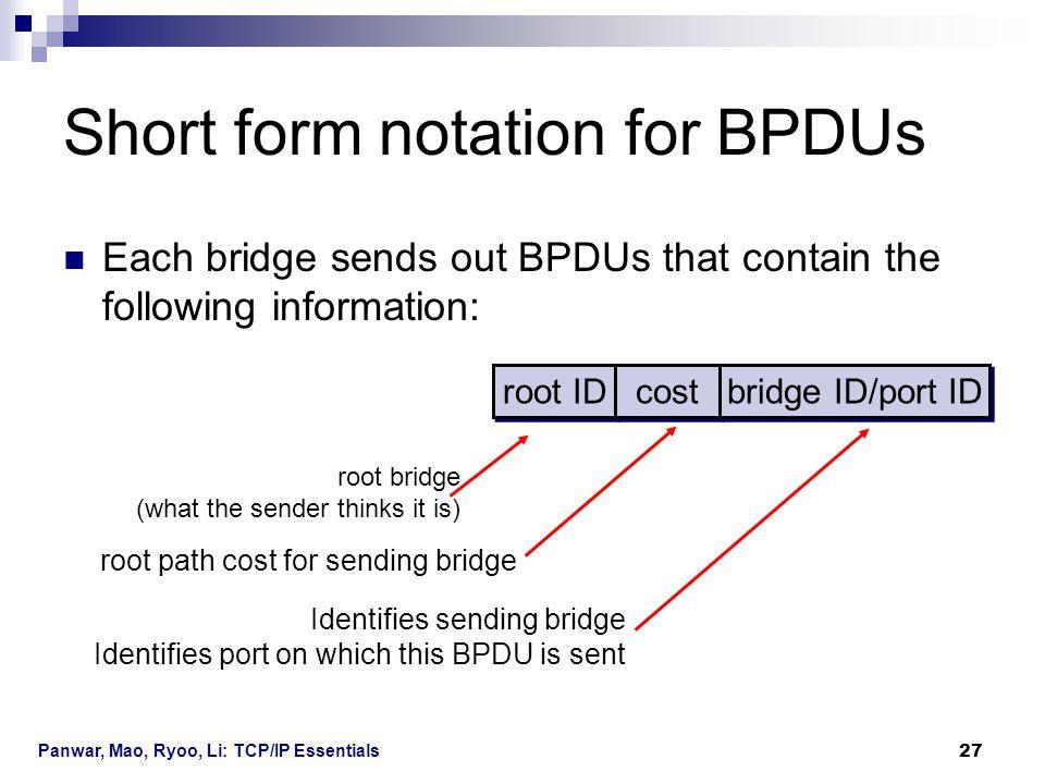 Panwar, Mao, Ryoo, Li: TCP/IP Essentials 27 Short form notation for BPDUs Each bridge sends out BPDUs that contain the following information: root bri