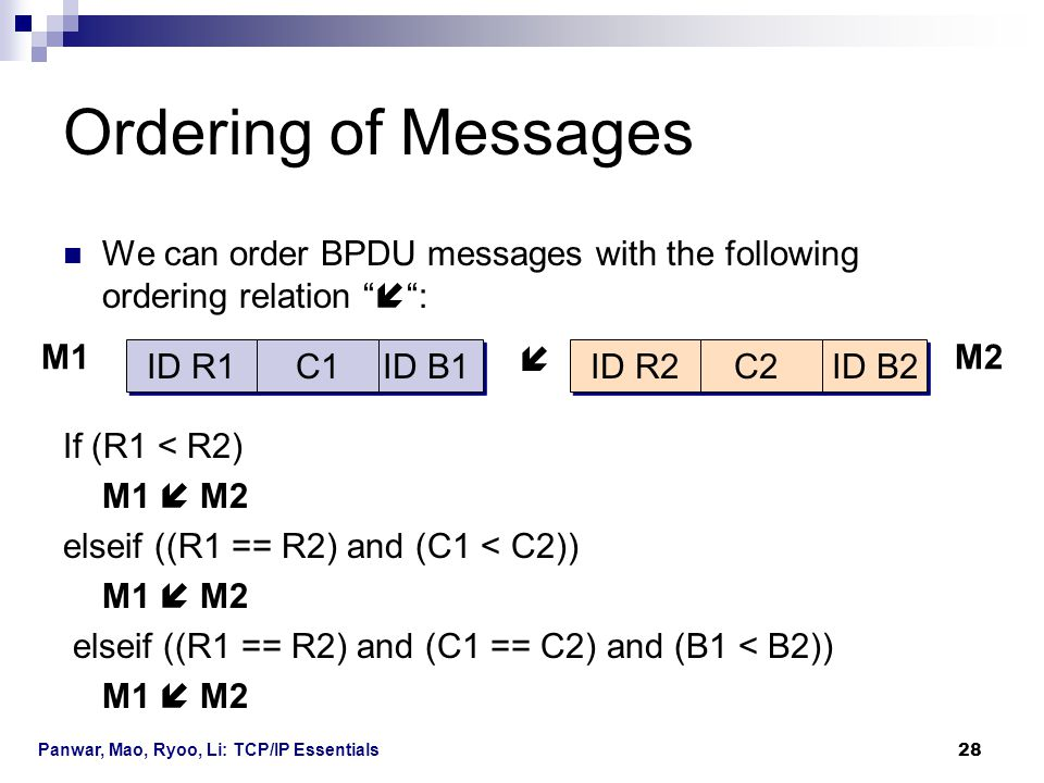 """Panwar, Mao, Ryoo, Li: TCP/IP Essentials 28 Ordering of Messages We can order BPDU messages with the following ordering relation """"  """": If (R1 < R2) M"""